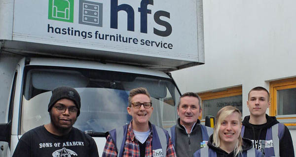 Work with HFS