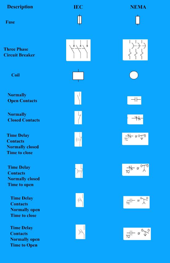 motor control tutorials  HGL TECH ELECTRIC
