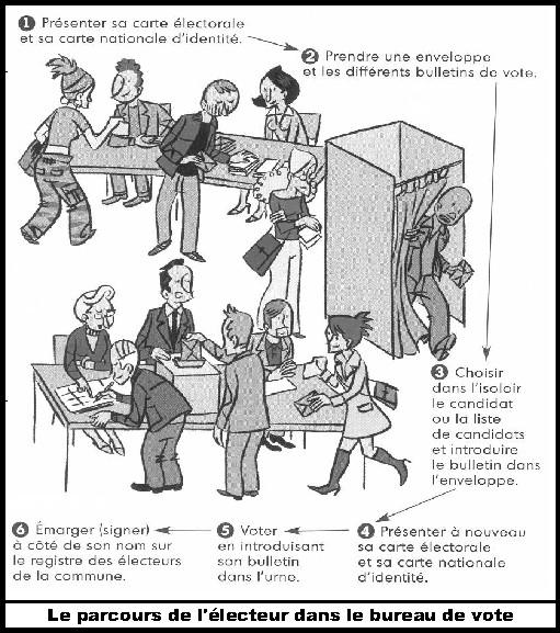 Education civique premi re hgeeks - Remuneration bureau de vote ...