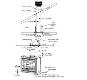 Heatilator Accelerator Wood Fireplace  Hearth and Home Distributors of Utah, LLC