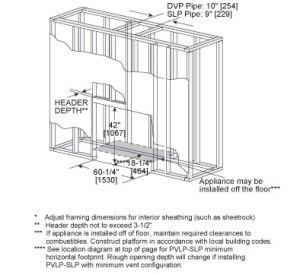 Heat & Glo PRIMO Series Gas Fireplace  Hearth and Home Distributors of Utah, LLC
