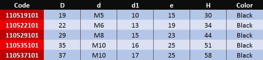 Knobs 1105 (ITAL C With Threaded Hole) table