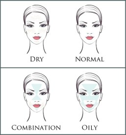 How-To-Identify-Your-Skin-Type.jpg