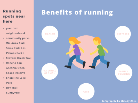 The Melodic Line: Running as an antidote to academic stress