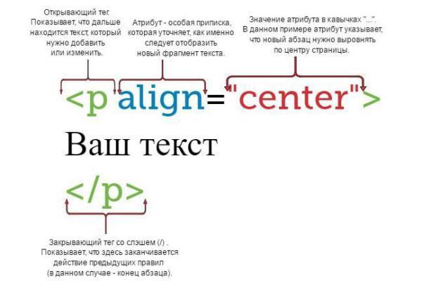 HTML-теги для тексту, вирівнювання, розмір, шрифт