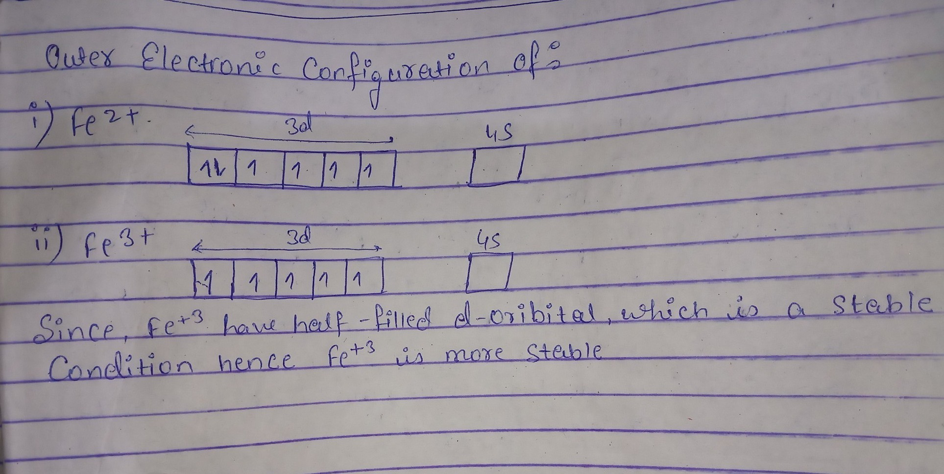 Electron Configuration For Fe3