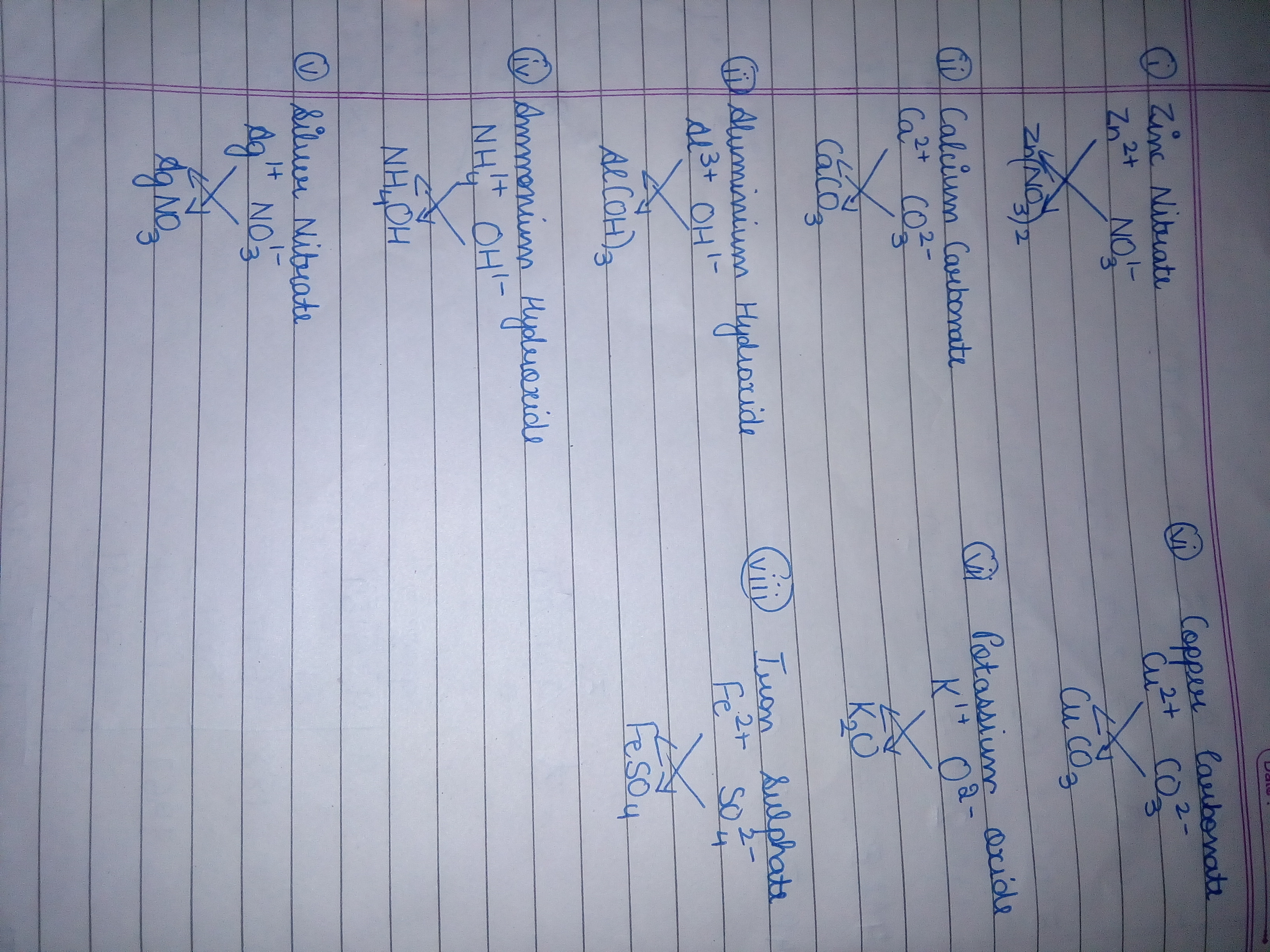 Write The Chemical Formula For By Using Criss Cross Method