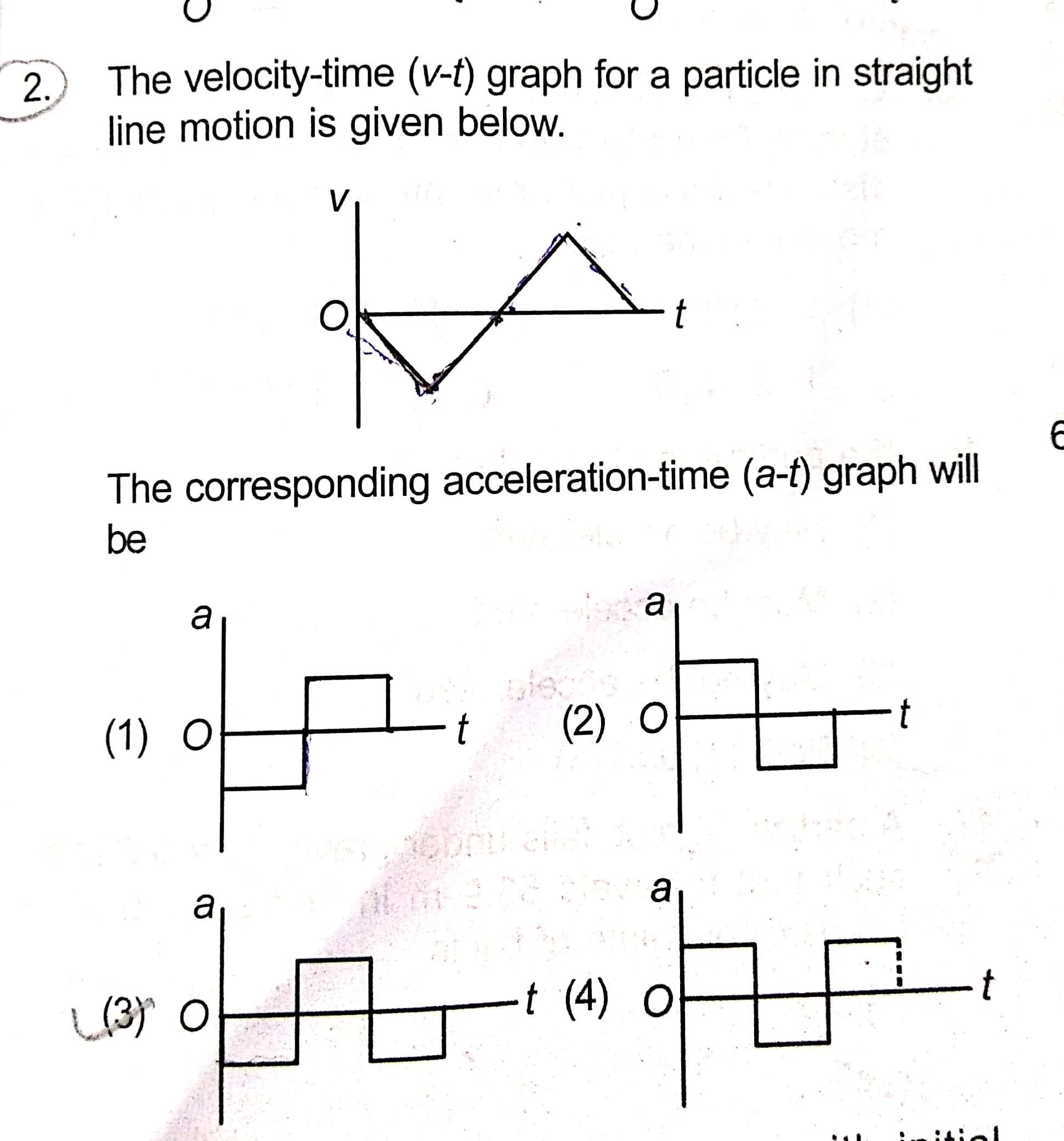 V T Graph
