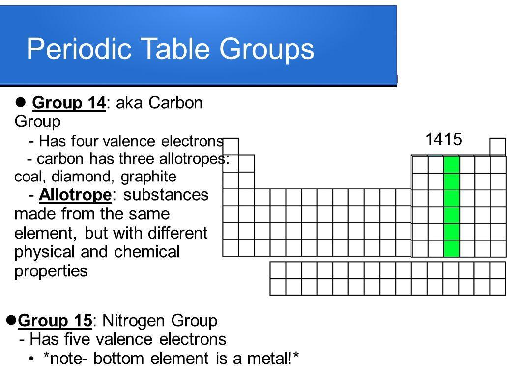 Group 15 Periodic Table Properties