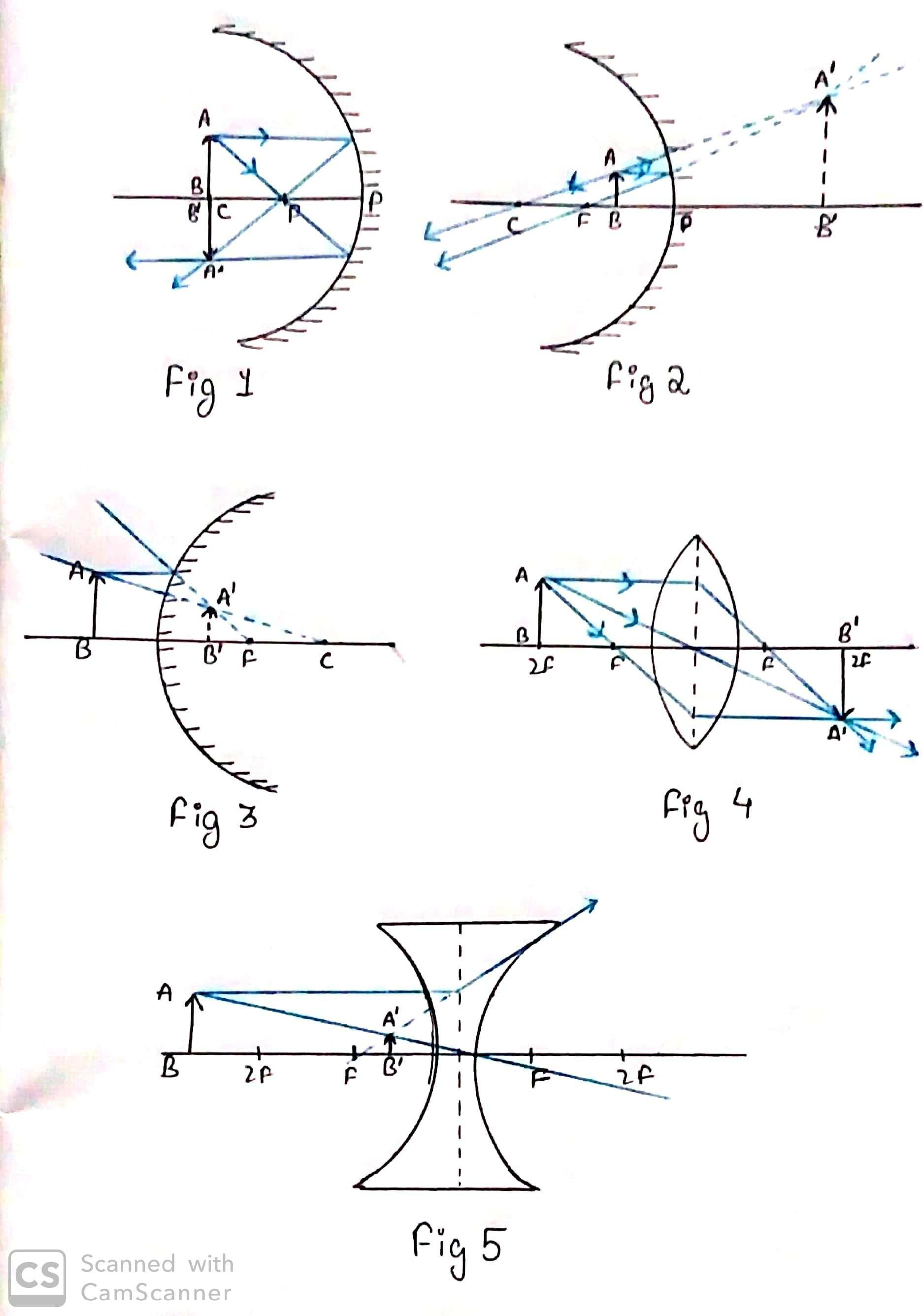 Draw The Ray Diagram In Each Case To Show The Position And