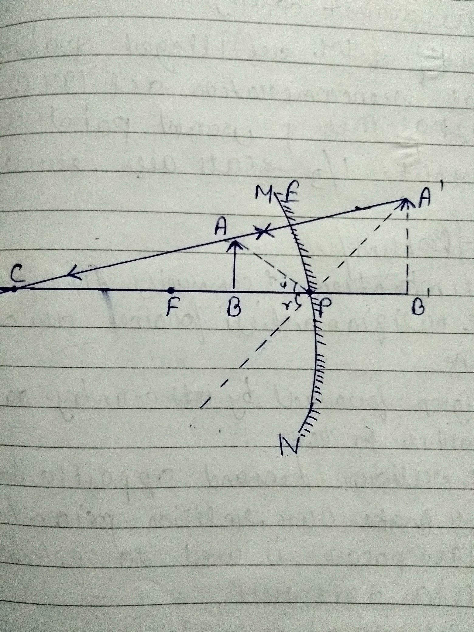 Draw Ray Diagram Of An Image Formed By A Mirror Used By A