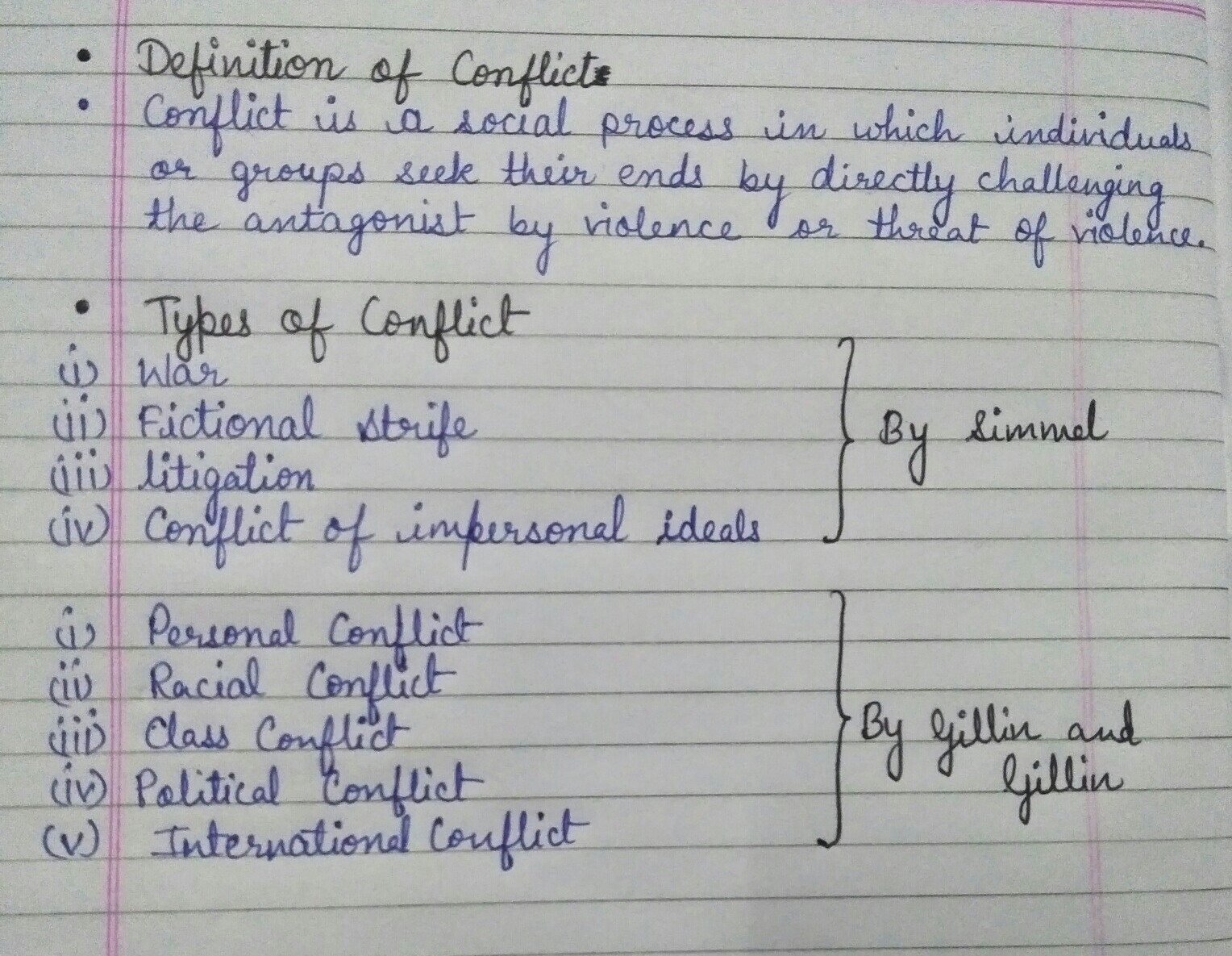 Define Conflict And Types Of Conflict