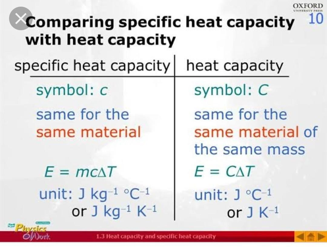 Difference Between Specific Heat And Heat Capacity