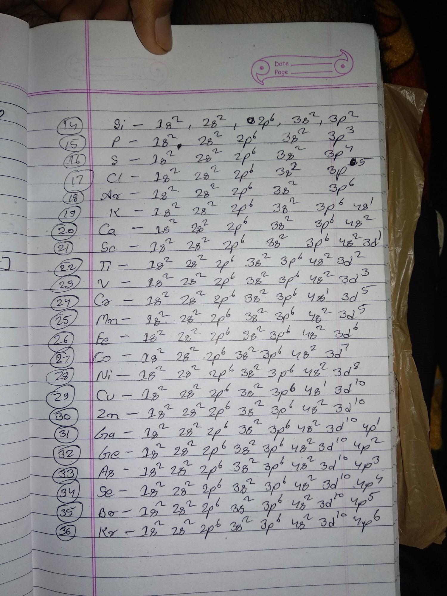 50 1 30 Elements