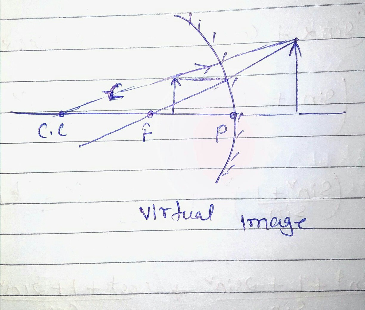 Draw The Ray Diagram For Convergent Mirror When Object Is