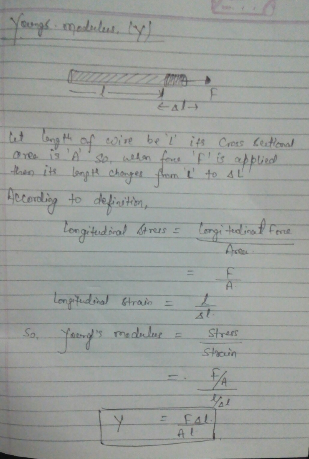 Define Young S Modulus For A Material A Wire Of Length L