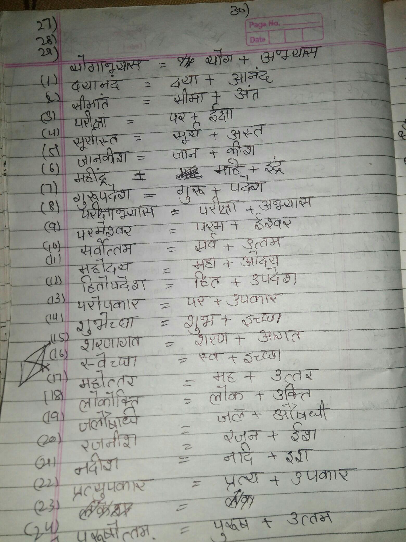 Swar Sandhi Ndhi Viched Hindi Grammar Worksheet Pls Help