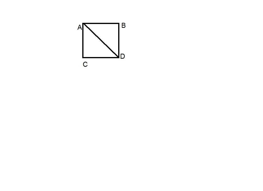 Find The Perimeter Of The Rectangle Whose Length Is 40 Cm