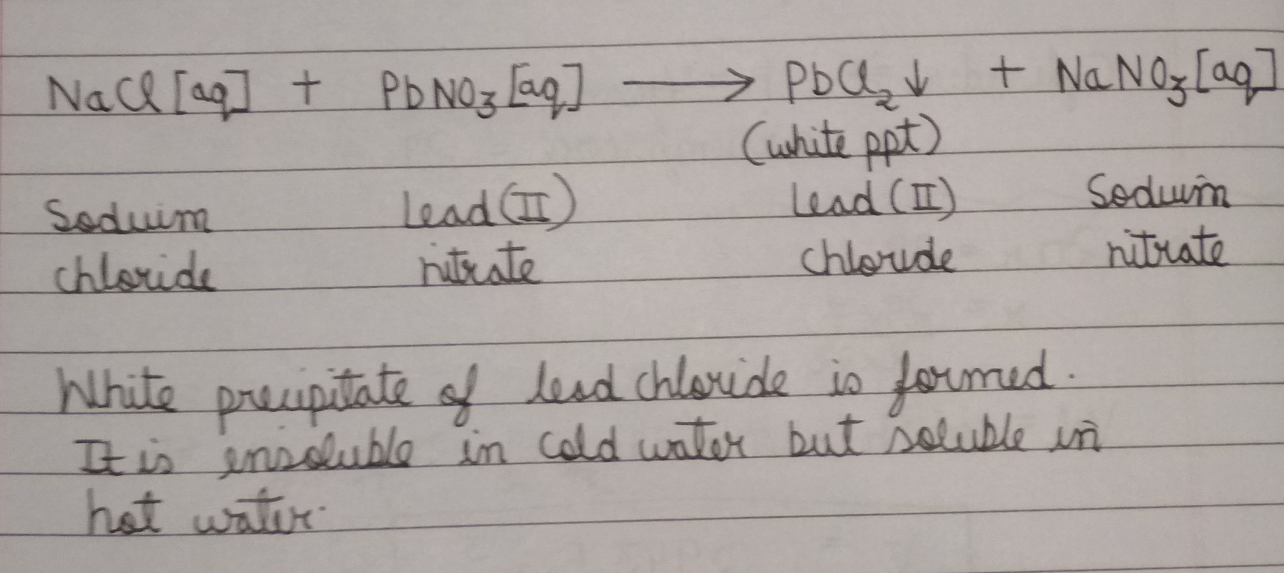 Chemical Equation For Water And Sodium Chloride