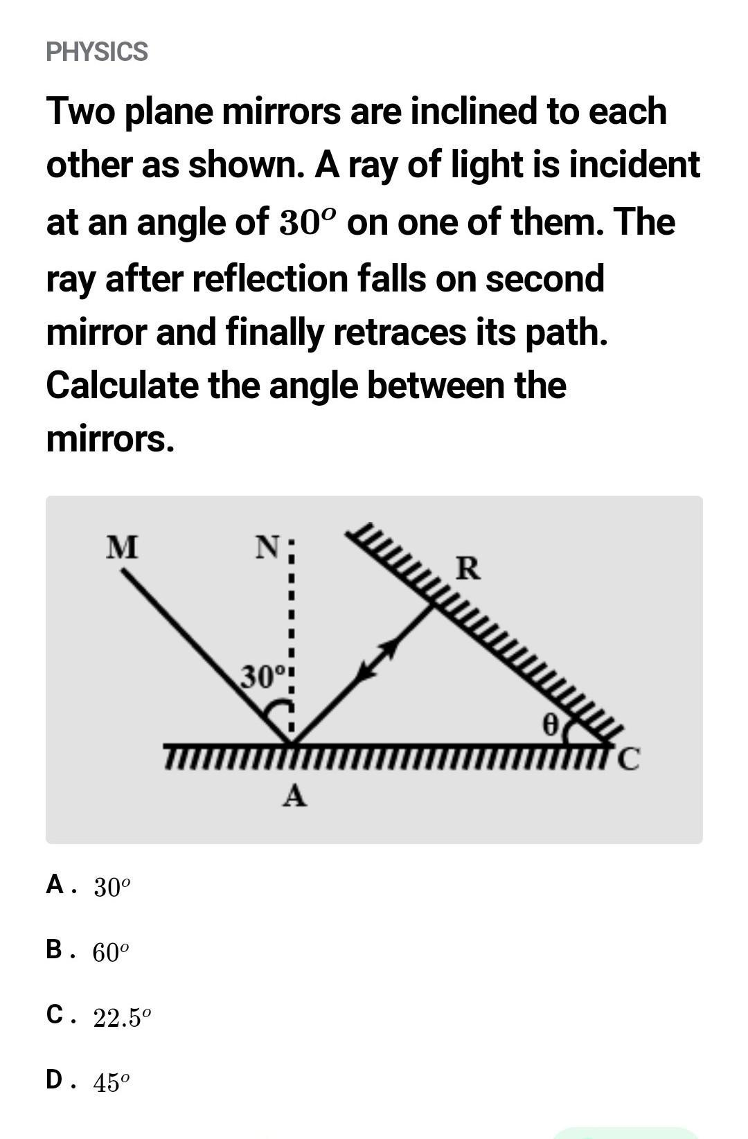 Two Plane Mirrors Are Inclined To Each Other As Shown A