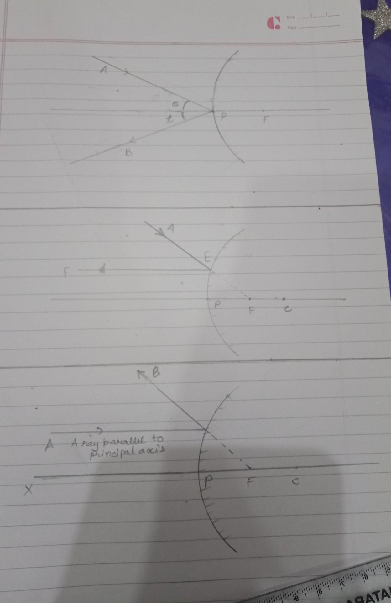 Draw A Ray Diagram To Show The Path Of The Reflected Ray