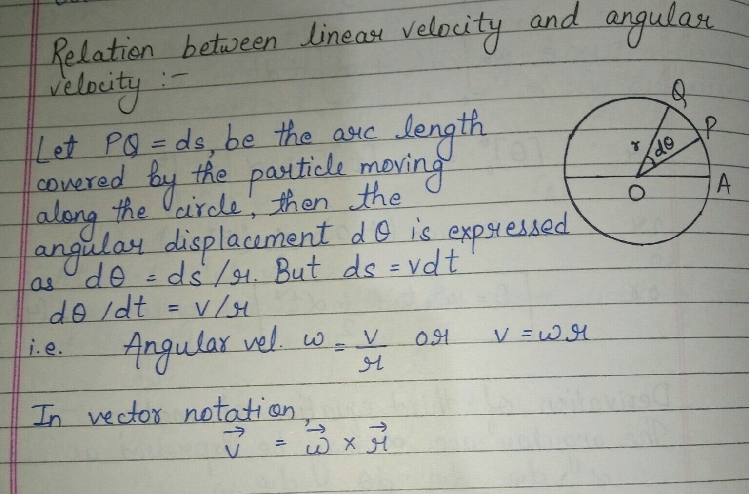 Derive Relation Between Linear Velocity And Angular