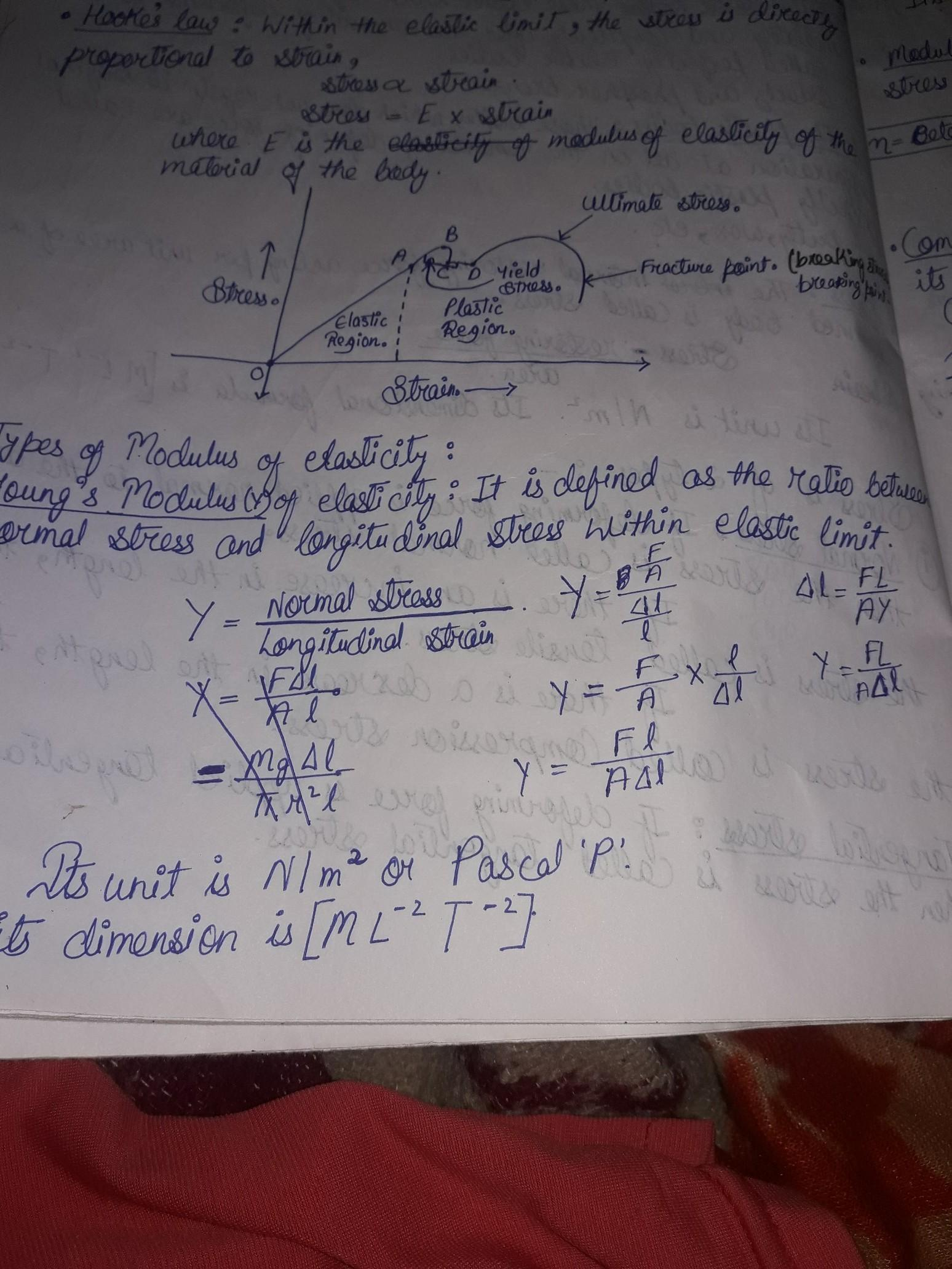 Derive The Dimension Of Young Modulus Of Elasticity