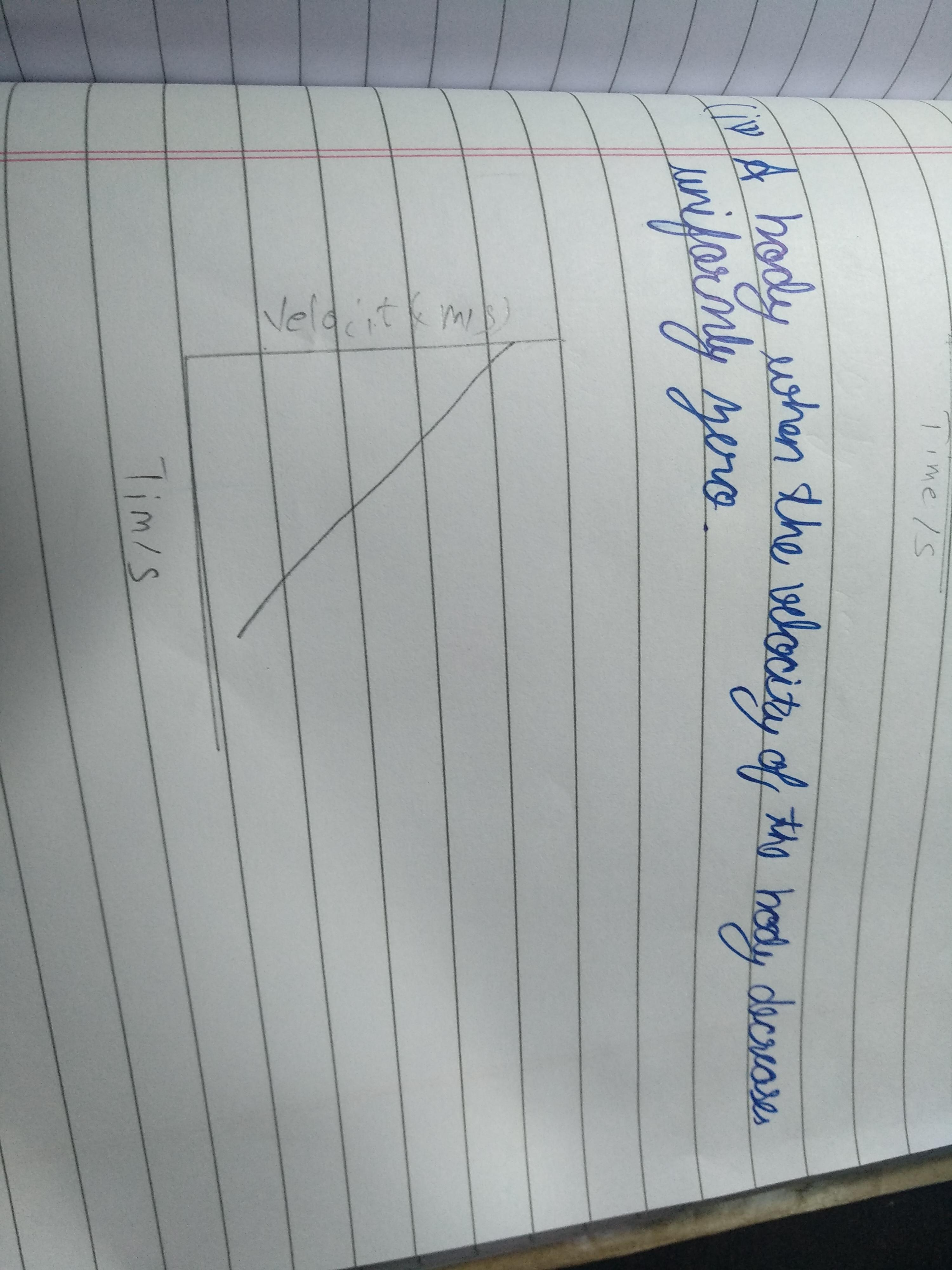Draw Velocity Time Graph For The Following A When Body Is