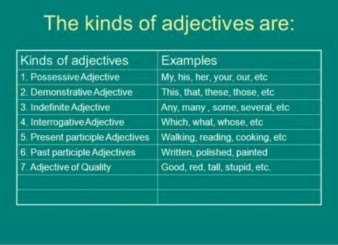 What Is An Adjective There Are How Many Types Of