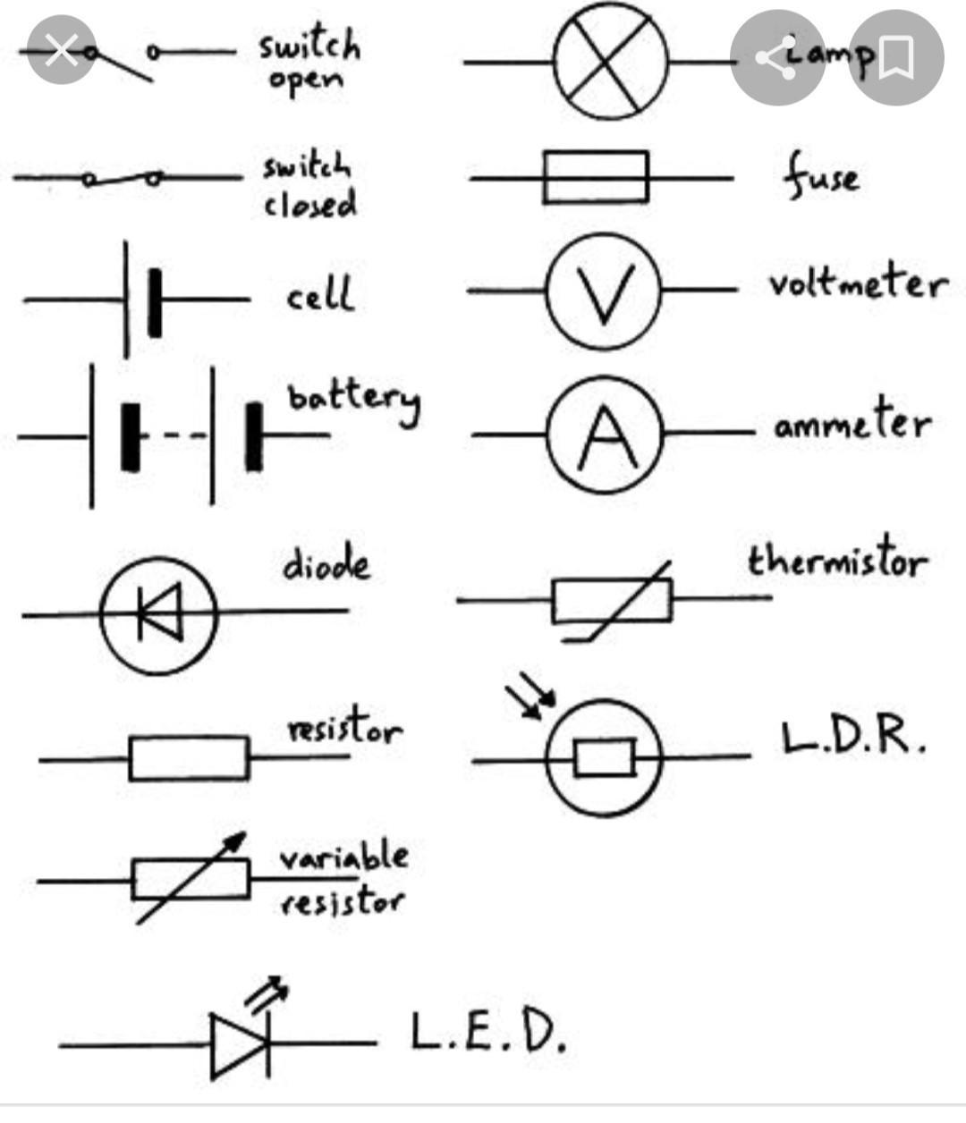 Draw The Symbols Of Elements Of A Circuit