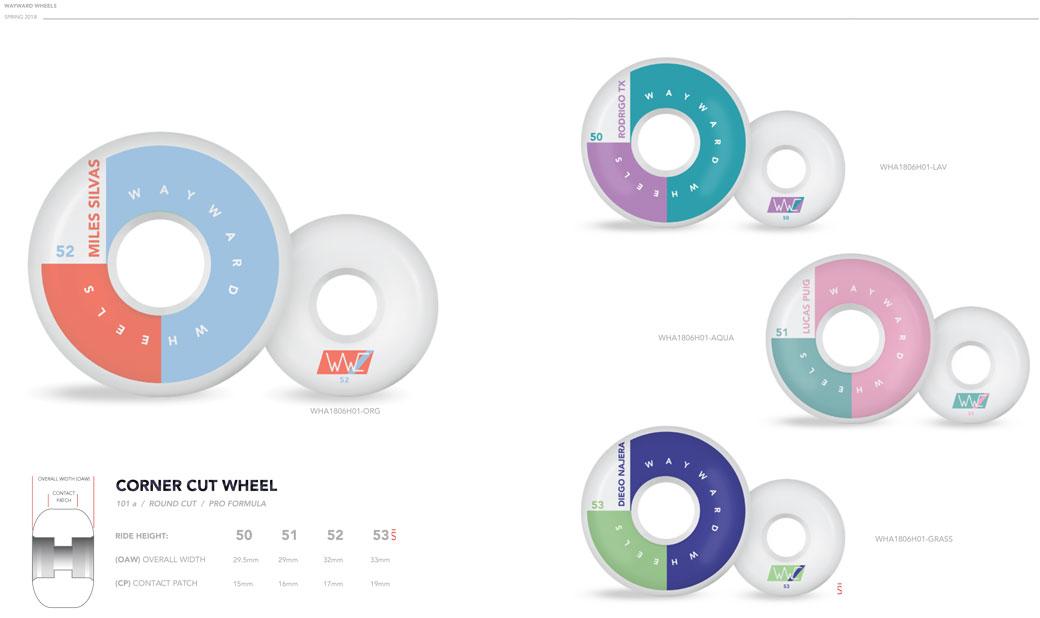 Wayward Wheels(ウェイワードウィールズ)