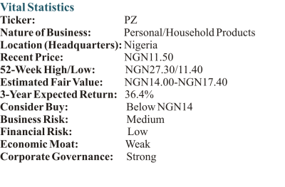 Vital statistics of PZ Cussons