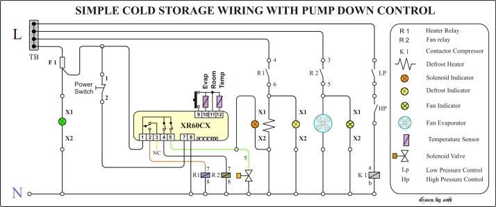 Cold Storage | REFRIGERATION & AIR CONDITIONING