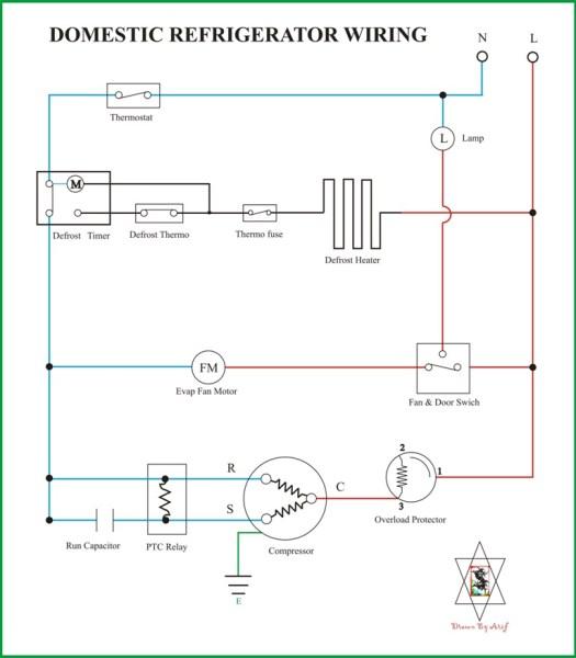 Refrigerator Wiring Diagram – Periodic & Diagrams Science