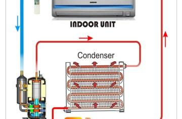 split wall piping diagram refrigeration & air conditioning