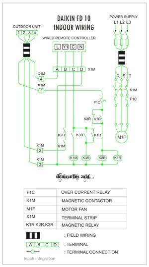 Daikin Indoor Wiring Split Duct 10 Hp | REFRIGERATION