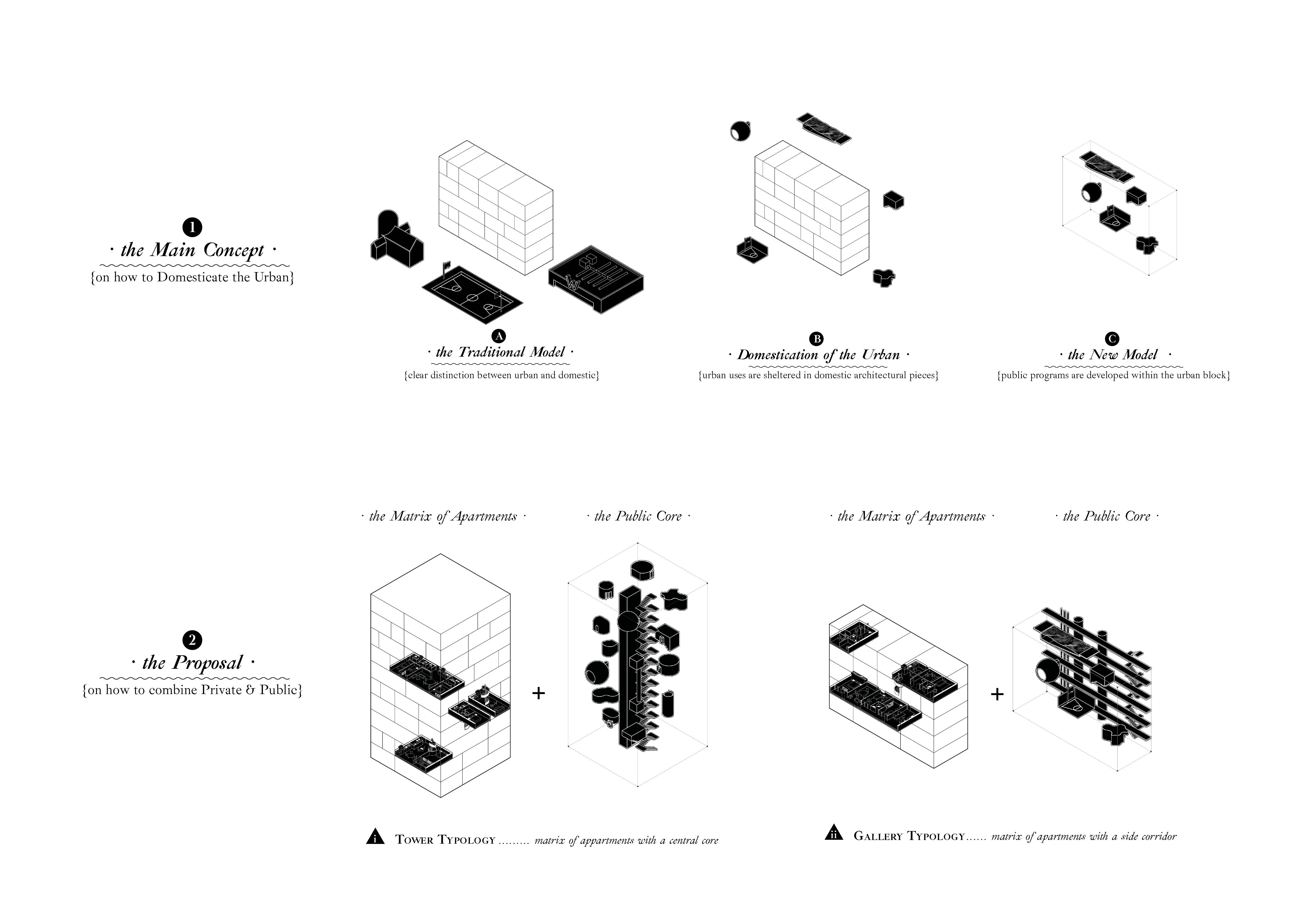 Hidden Architecture Dom Project On How To Domesticate