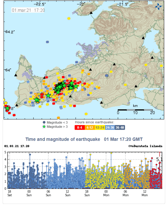 Earthquakes in the Reykjanes 2021.