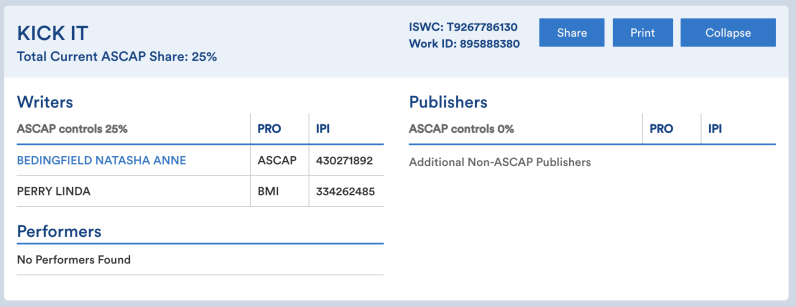 ASCAP - Natasha Bedingfield - Linda Perry - Kick It
