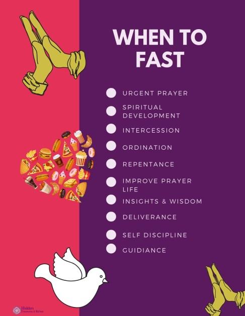 Fasting and Prayer