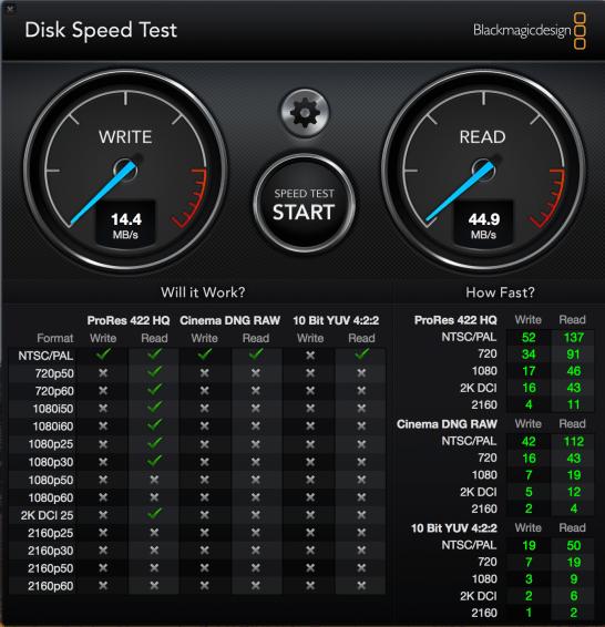SDカードリーダーSpeedテスト