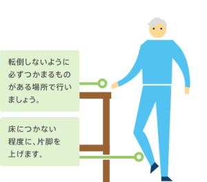 ロコモの運動1