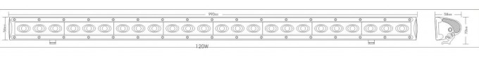 40 Inch Single Row CREE LED Light Bar Dimensions