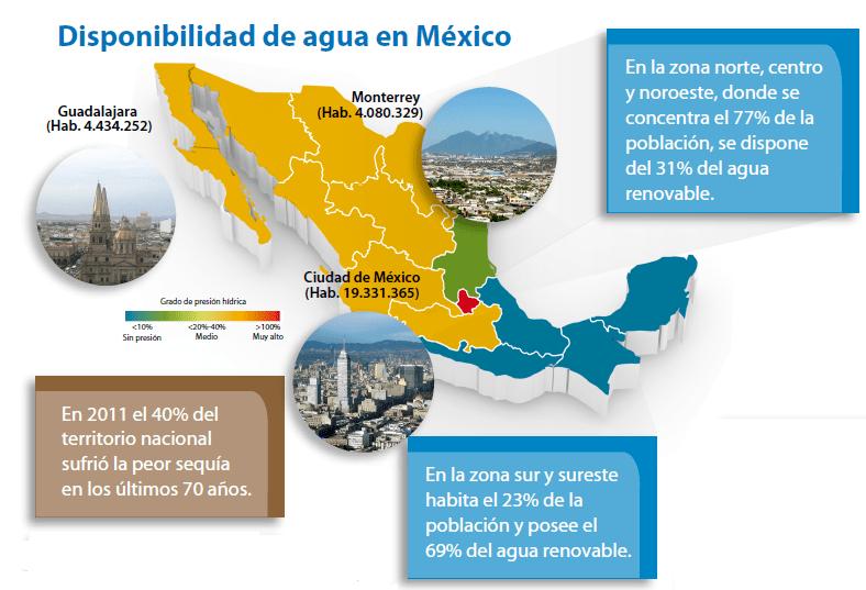 Resultado de imagen para cuencas y acuíferos mexico infografia