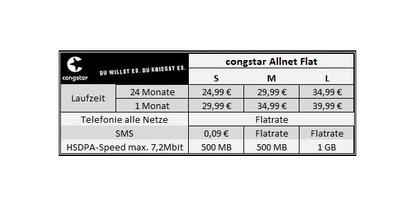 congstar-allnet-flat-tarife