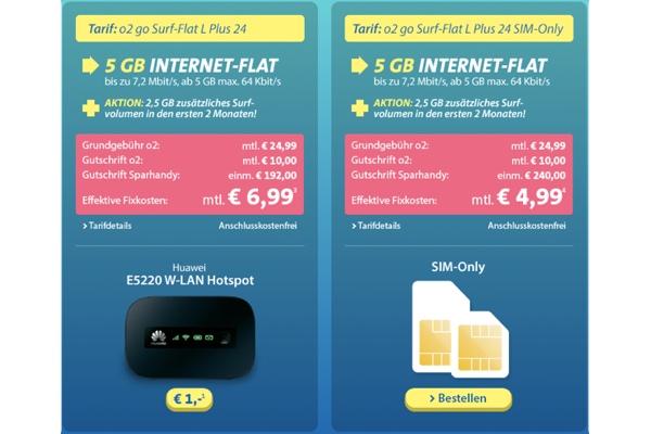 günstige Datenflat mit 5GB Volumen unter 5 Euro im Monat