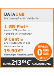 günstige Datenflat Data 1GBfür unter 1 Euro im Monat