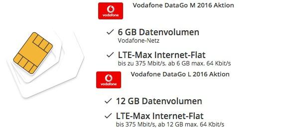 Vodafone Datentarife reduziert