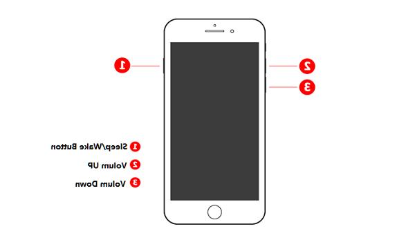 Comment reinitialiser l'iPhone 8 plus ?