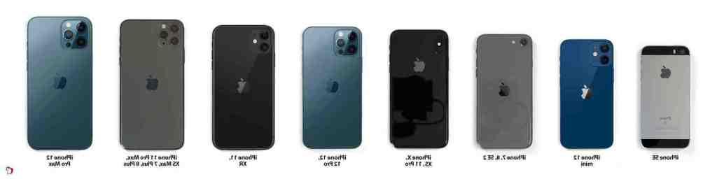 Hauteur de l'Iphone xr